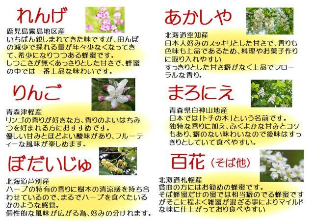 蜂蜜リスト